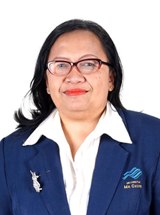 Dr. Anna Triwijayati, SE., M.Si.